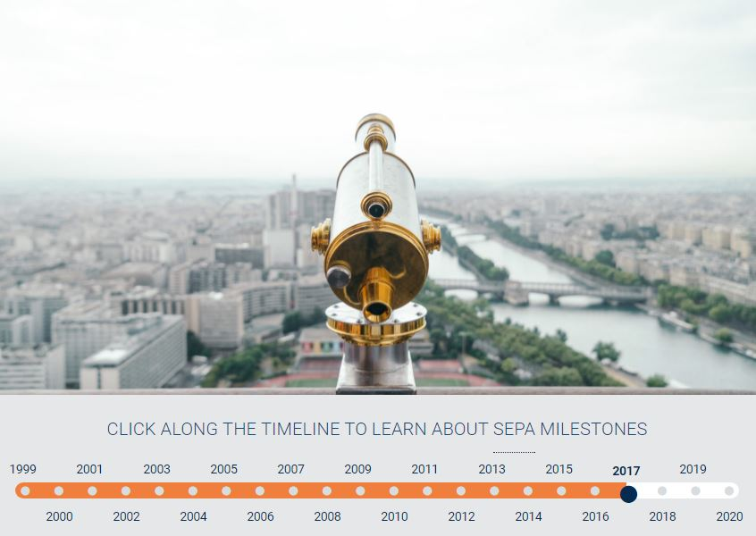 Interactive timeline of SEPA milestones created by the EPC