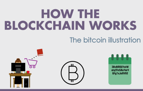 How the blockchain works (March 2016)